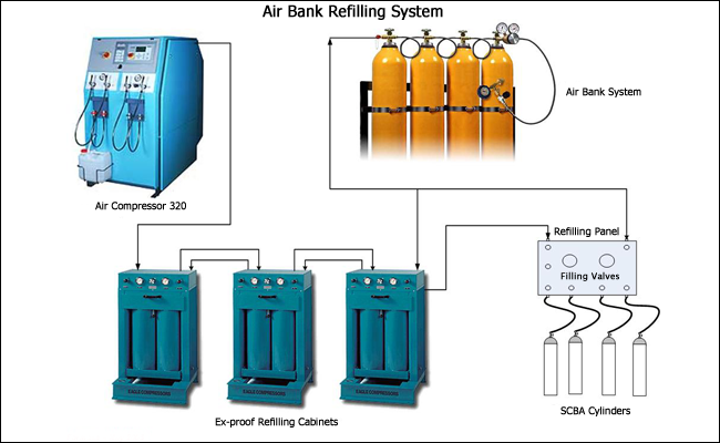 air bank system